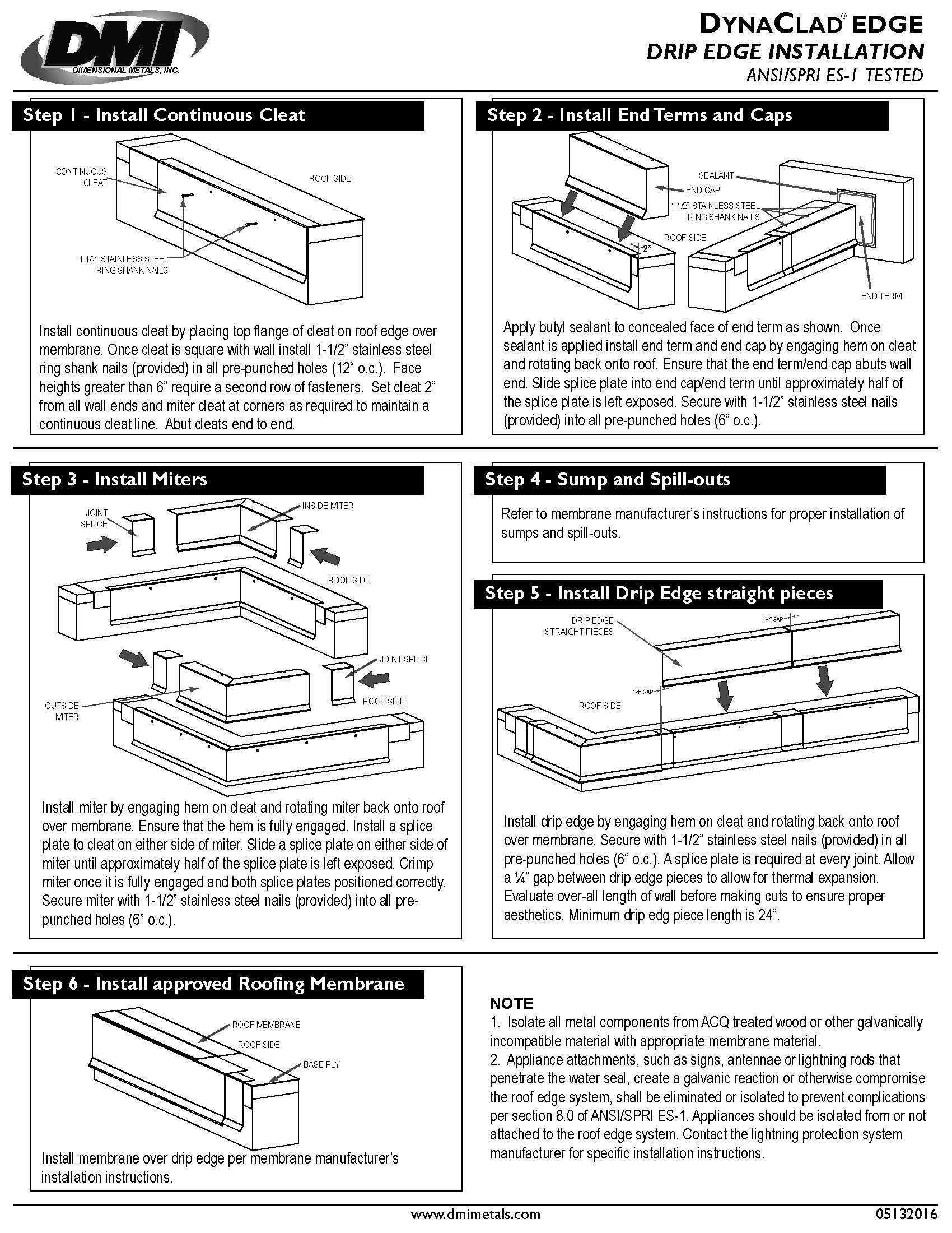 Drip Edge Installation Guide