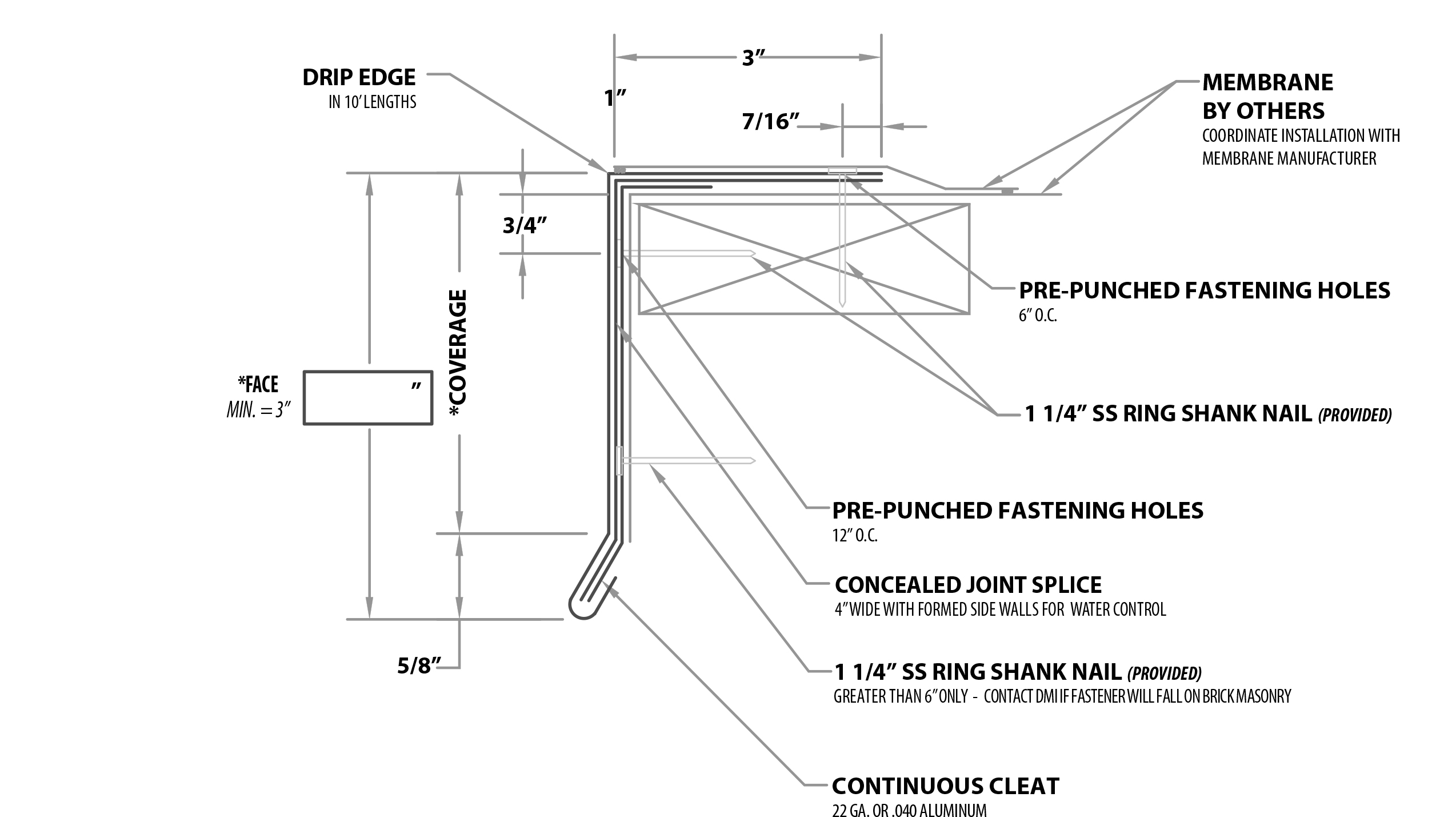 metal drip edge profiles
